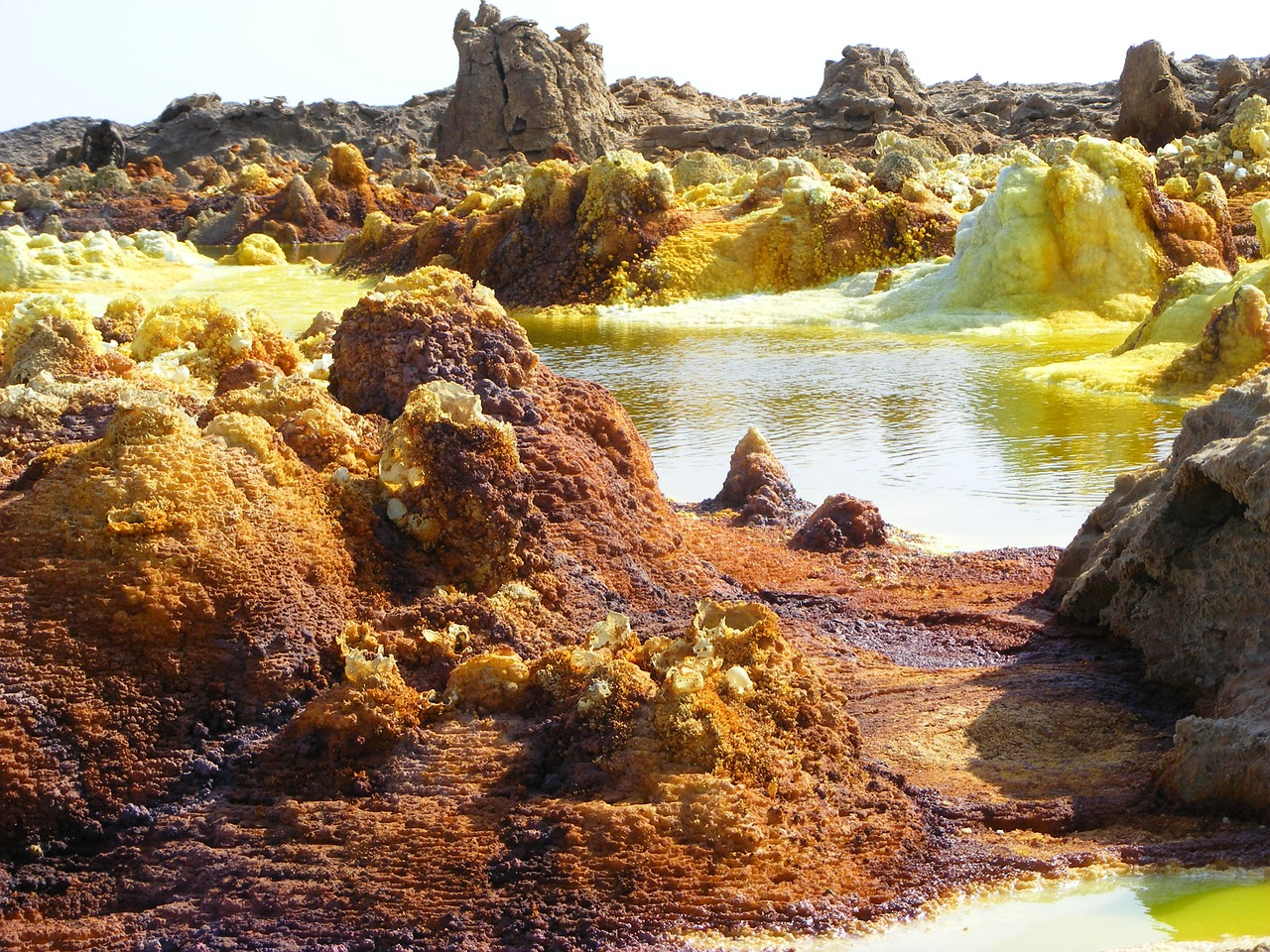 dallol ethiopia facts