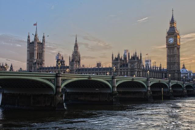 england tourist places