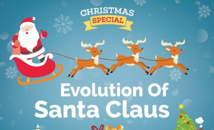 Evolution Of Santa Claus